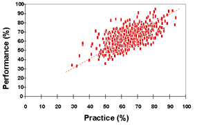 New Directions 19 - benchmarking article - Figure 1