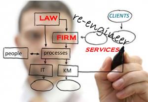 Law firm re-engineering - enhanced with clients